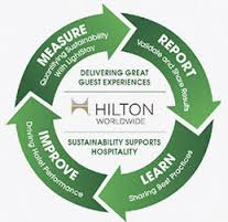 environmental sustainability in the hospitality industry example