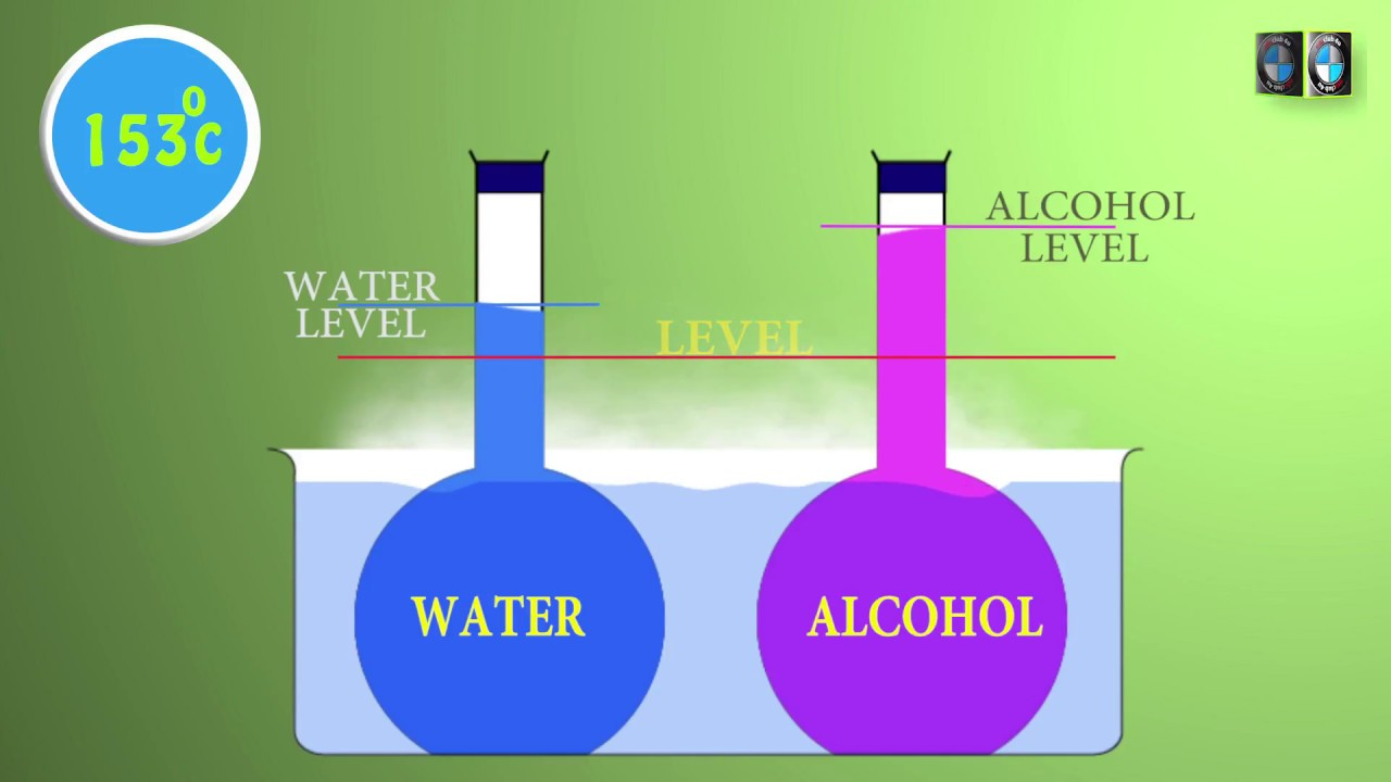 thermal expansion of liquids example