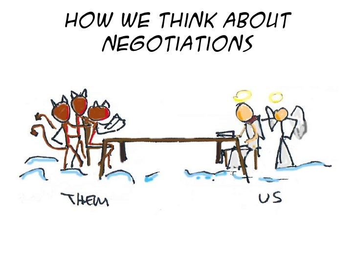 example of bargaining zone model of negotiations