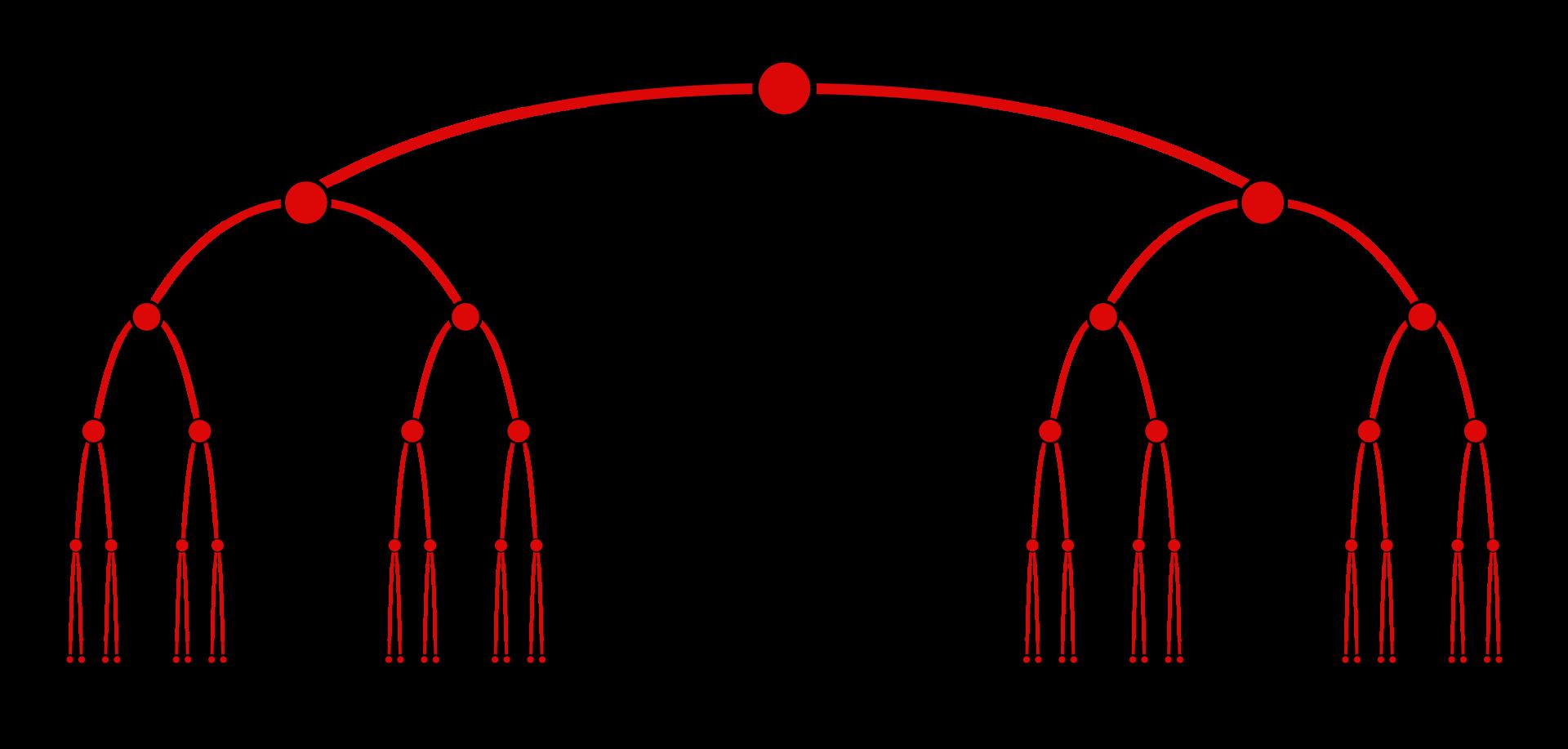 example of nowhere dense set
