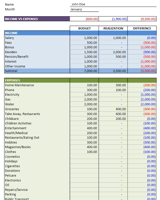 fixed expenses definition and example