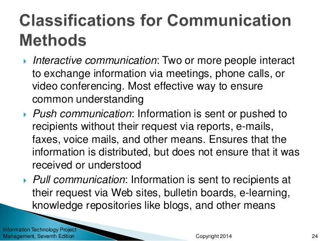 intranet site example communication method push pull interactive technology