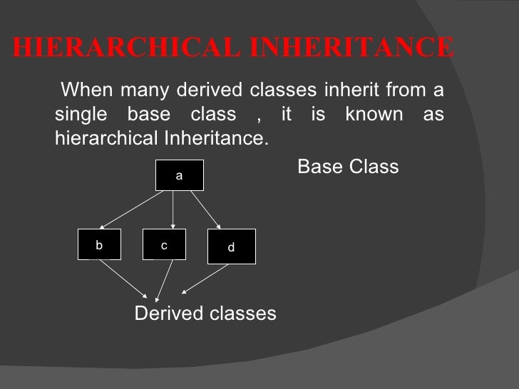 multiple inheritance in c with example