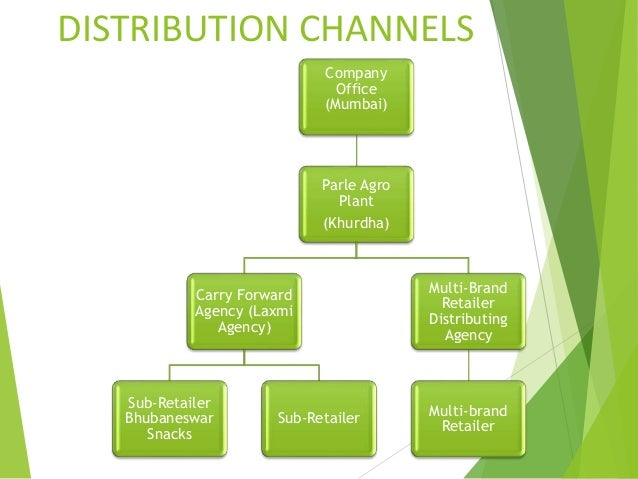 one level channel of distribution example