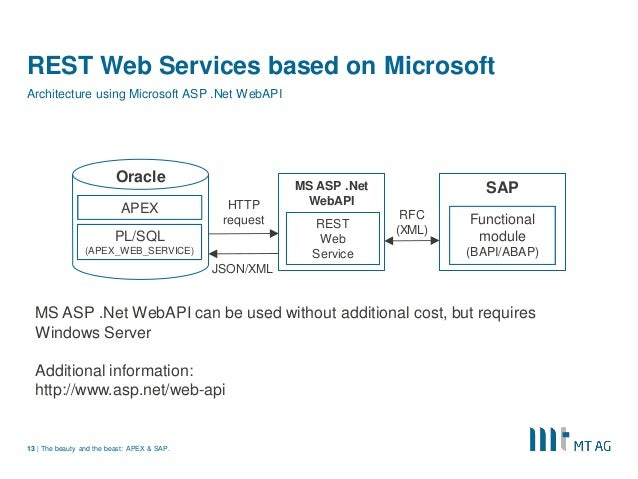 oracle apex soap web service example