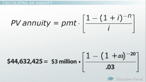 present value of annuity formula example