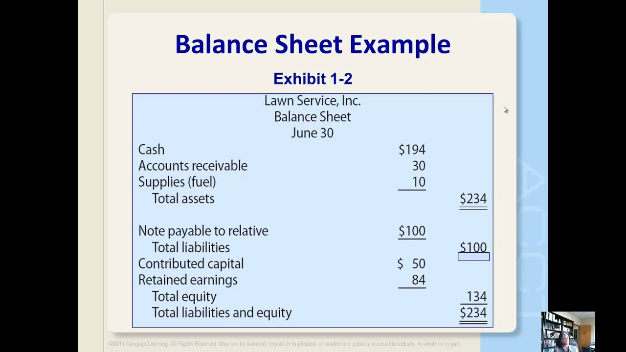 retained earnings balance sheet example
