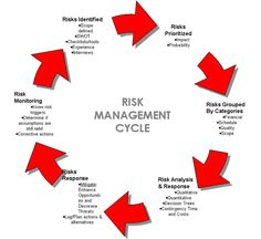 risk management plan example adelaide for evnet
