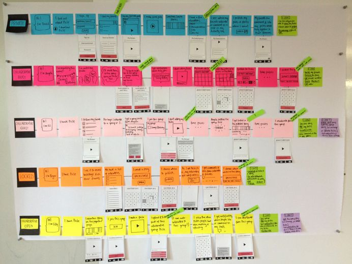 stages example customer journey map restaurants