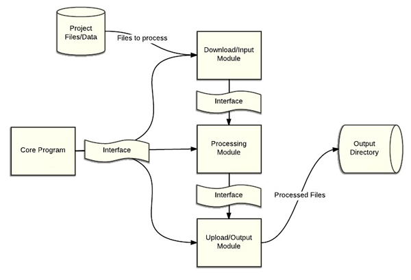 thread concept in java with example