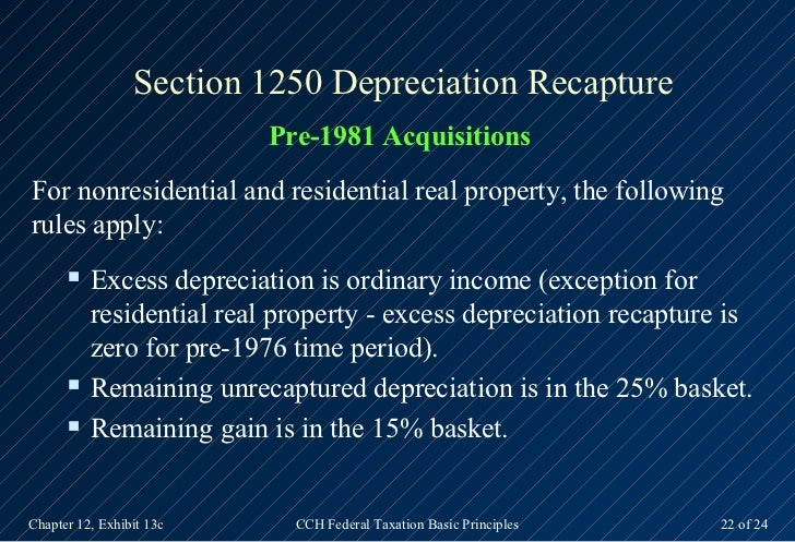 unrecaptured section 1250 gain example