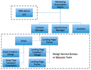 what is intranet explain with the help of an example